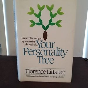 Your Personality Hardback Book